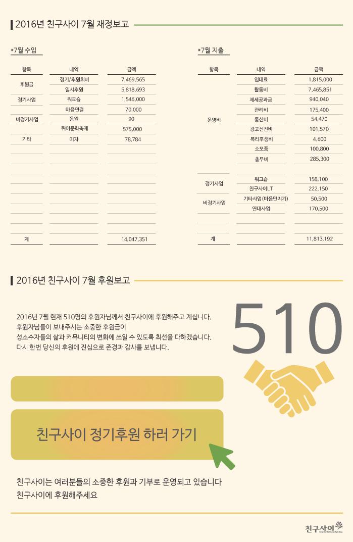 2016%20소식지%207월%20회계보고.p